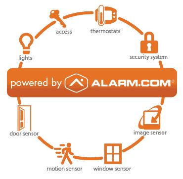 alarm automation options